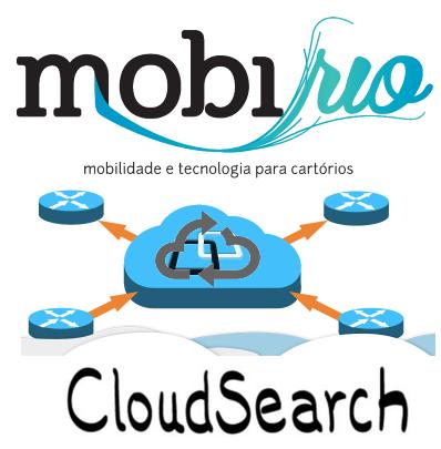CloudSearch
