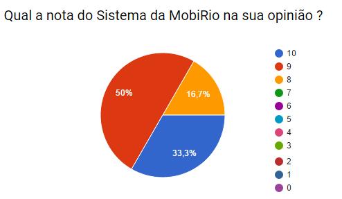pesquisa2015_geral